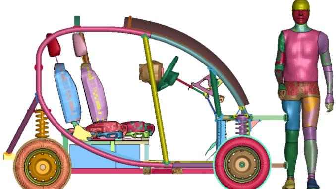Imagem de uma simulação, por computador, de uma colisão entre o veículo e um pedestre. [Fonte: acervo do docente]